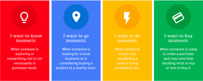 A Google infograph of micromoments for local seo